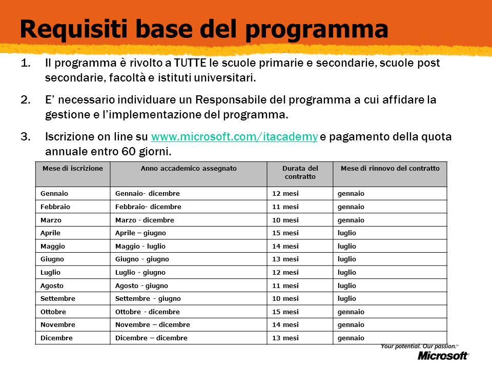 Requisiti base del programma 1.Il programma è rivolto a TUTTE le scuole primarie e secondarie, scuole post secondarie, facoltà e istituti universitari.