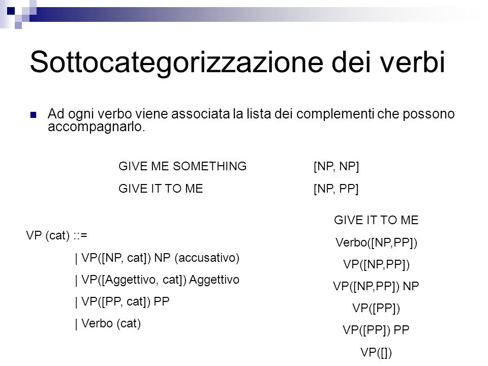 Sottocategorizzazione dei verbi (2) Affinchè una frase sia riconosciuta almeno una lista di complementi del verbo deve essere soddisfatta S ::= NP(Nominativo) VP([]) Per rendere espressiva la grammatica si aggiungono i complementi esterni VP(cat) ::= VP(cat) PP | VP(cat) Avverbio I walked Sunday VP([NP]) NP(accusativo) VP([]) PP