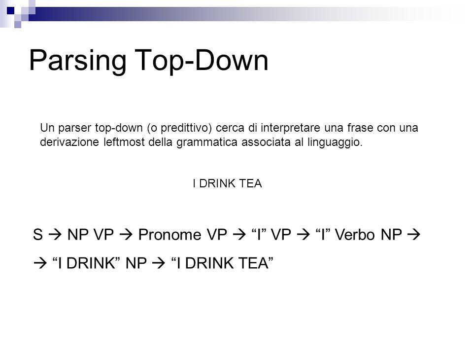 Parsing Top-Down Un parser top-down (o predittivo) cerca di interpretare una frase con una derivazione leftmost della grammatica associata al linguaggio.