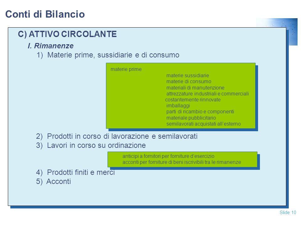 Slide 10 C) ATTIVO CIRCOLANTE I.