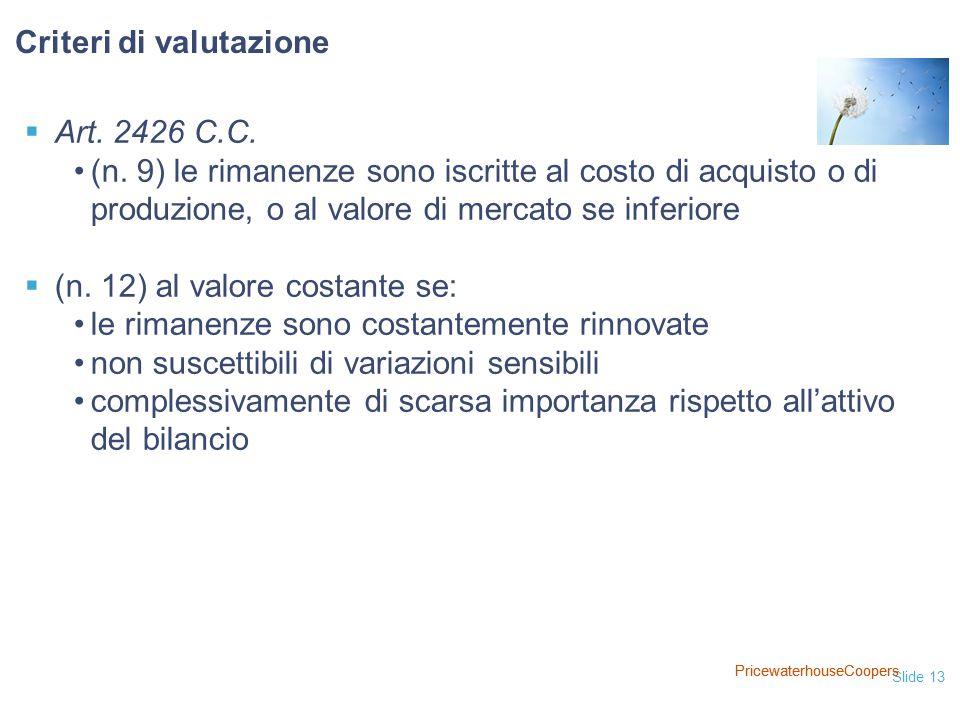 Slide 13 PricewaterhouseCoopers  Art. 2426 C.C. (n.