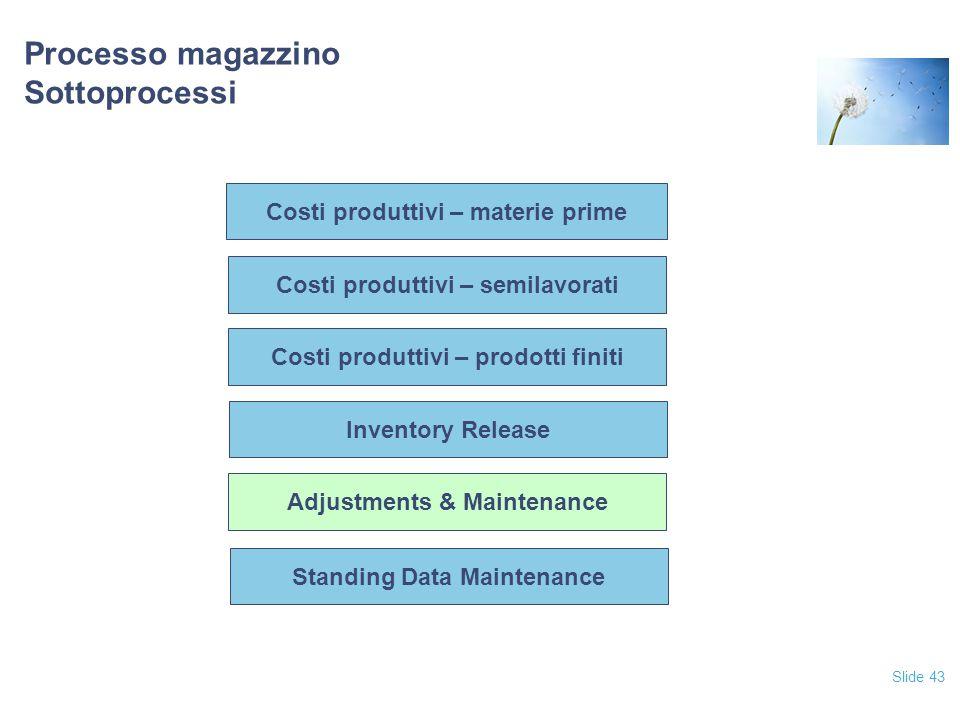 Slide 43 Processo magazzino Sottoprocessi Costi produttivi – prodotti finiti Inventory Release Adjustments & Maintenance Standing Data Maintenance Costi produttivi – semilavorati Costi produttivi – materie prime