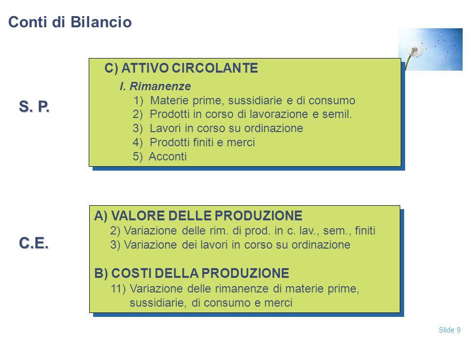 Slide 9 C) ATTIVO CIRCOLANTE I.