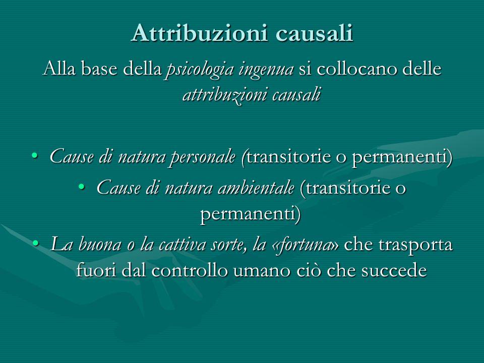 Attribuzioni causali Alla base della psicologia ingenua si collocano delle attribuzioni causali Cause di natura personale (transitorie o permanenti)Ca
