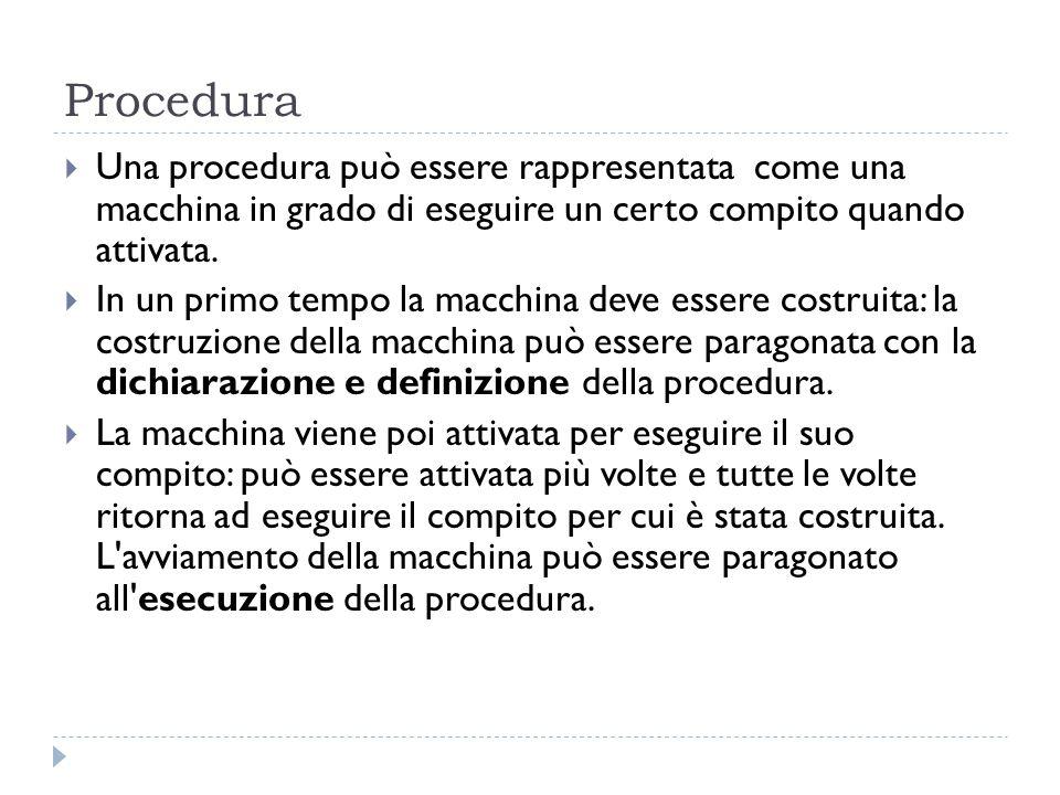Procedura  Una procedura può essere rappresentata come una macchina in grado di eseguire un certo compito quando attivata.  In un primo tempo la mac