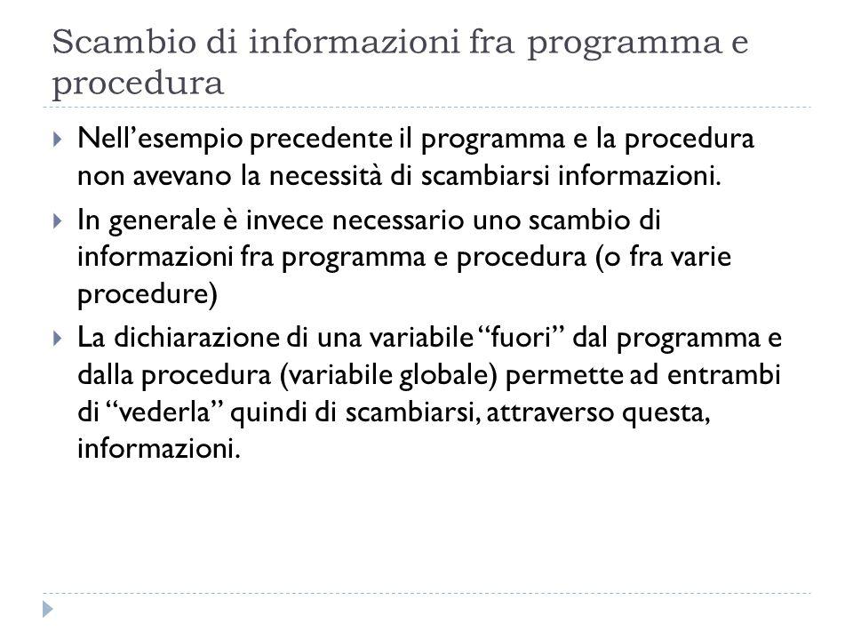 Scambio di informazioni fra programma e procedura  Nell'esempio precedente il programma e la procedura non avevano la necessità di scambiarsi informa