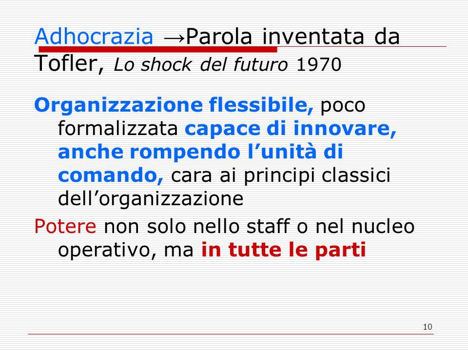 10 Adhocrazia → Parola inventata da Tofler, Lo shock del futuro 1970 Organizzazione flessibile, poco formalizzata capace di innovare, anche rompendo l