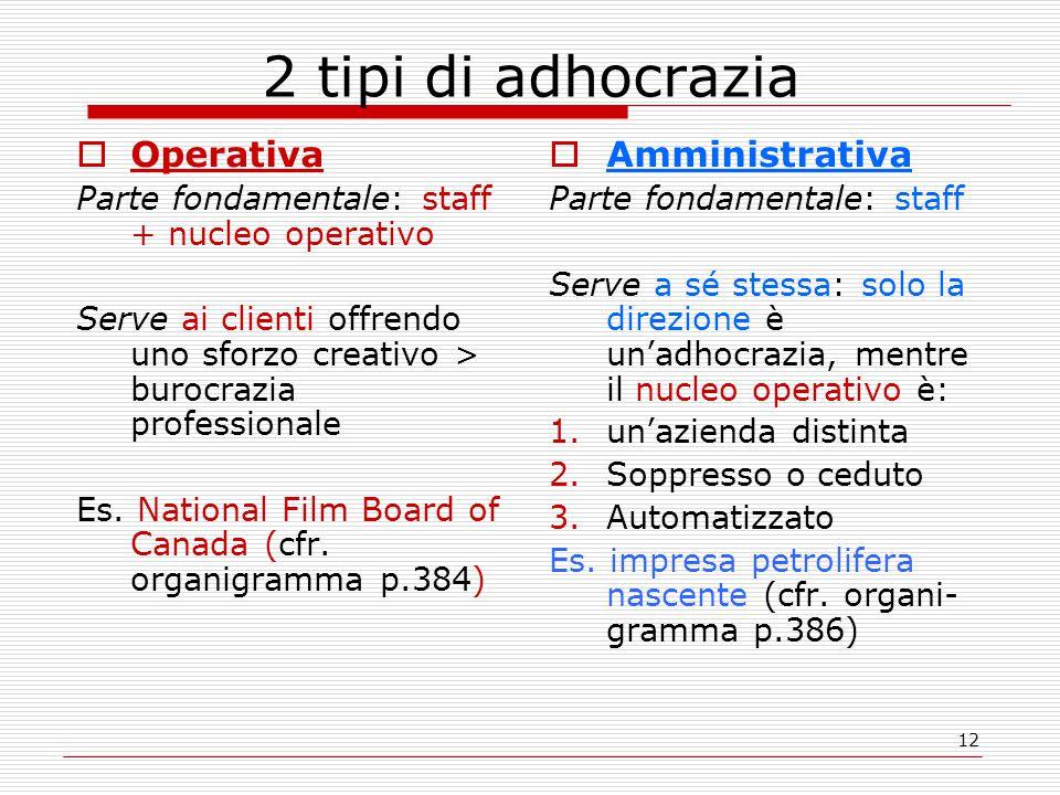 12 2 tipi di adhocrazia  Operativa Parte fondamentale: staff + nucleo operativo Serve ai clienti offrendo uno sforzo creativo > burocrazia professionale Es.