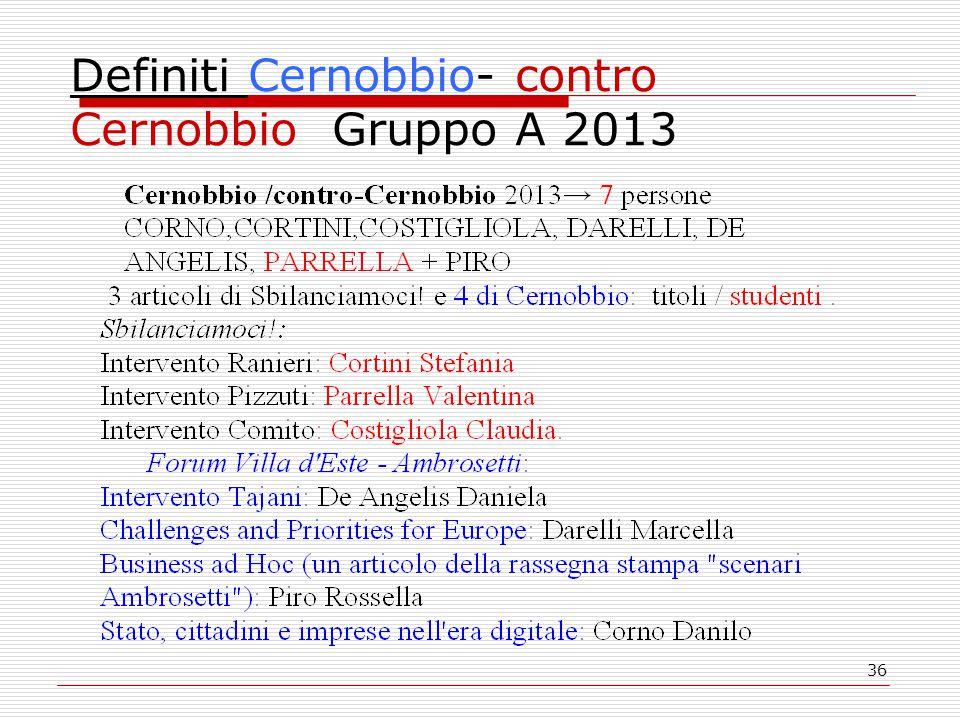 36 Definiti Cernobbio- contro Cernobbio Gruppo A 2013