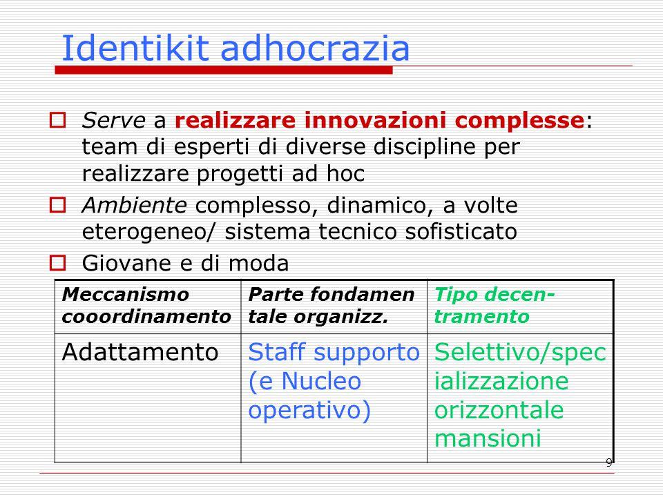 9 Identikit adhocrazia  Serve a realizzare innovazioni complesse: team di esperti di diverse discipline per realizzare progetti ad hoc  Ambiente com