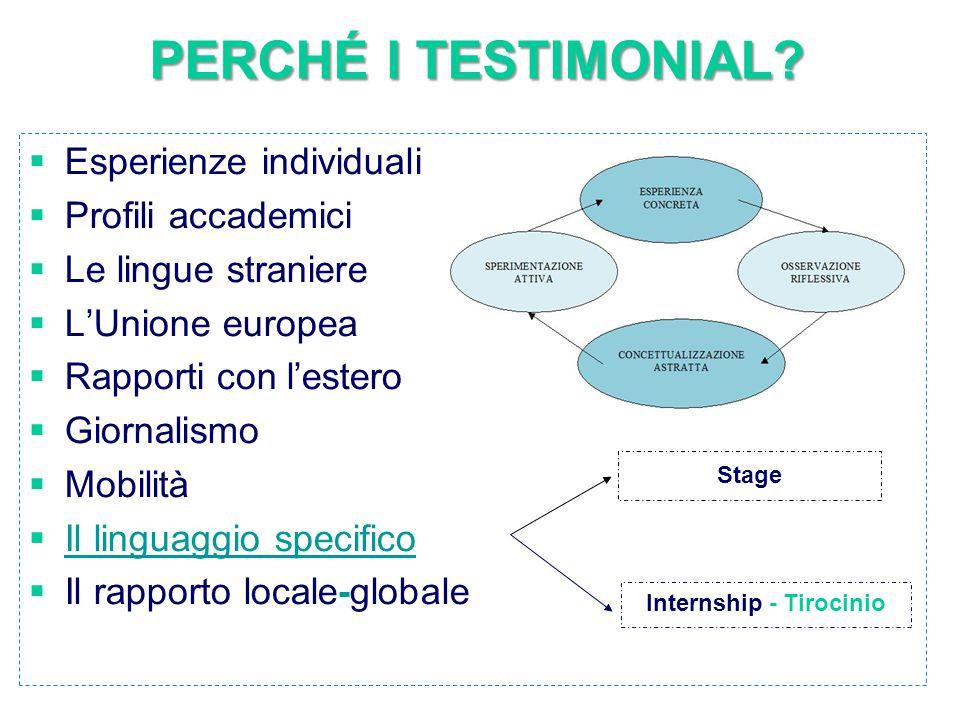 PERCHÉ I TESTIMONIAL?  Esperienze individuali  Profili accademici  Le lingue straniere  L'Unione europea  Rapporti con l'estero  Giornalismo  M