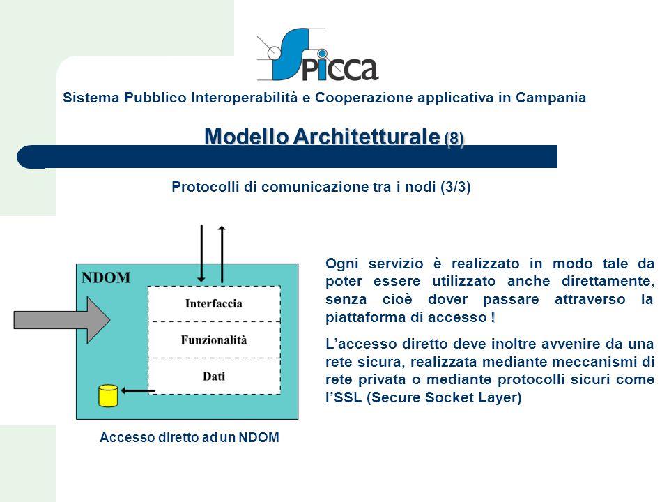 Modello Architetturale (8) Protocolli di comunicazione tra i nodi (3/3) Accesso diretto ad un NDOM ! Ogni servizio è realizzato in modo tale da poter