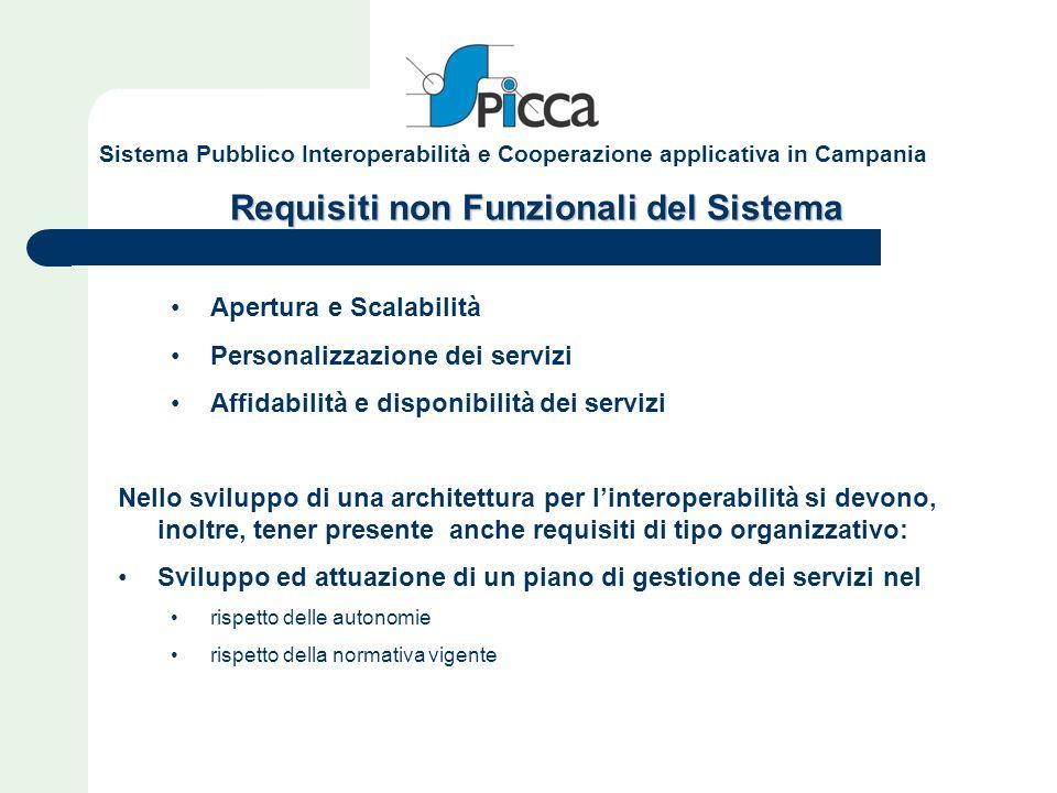 Requisiti non Funzionali del Sistema Apertura e Scalabilità Personalizzazione dei servizi Affidabilità e disponibilità dei servizi Nello sviluppo di u