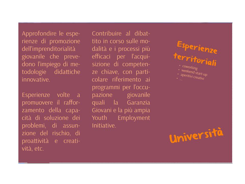 UNIVERSITA' Un cambiamento di paradigma nelle prassi educative e formative verso concezioni più aperte e dinamiche.