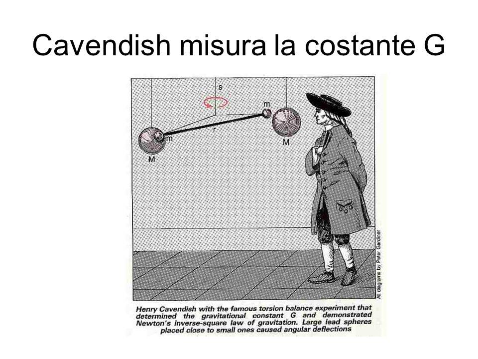 Cavendish misura la costante G