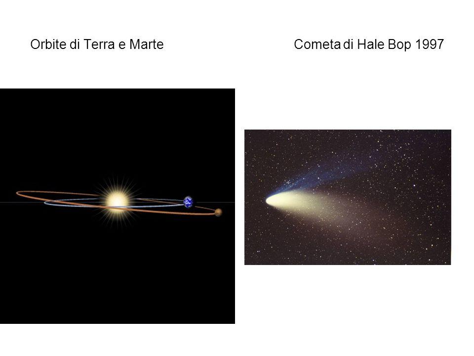 Orbite di Terra e Marte Cometa di Hale Bop 1997