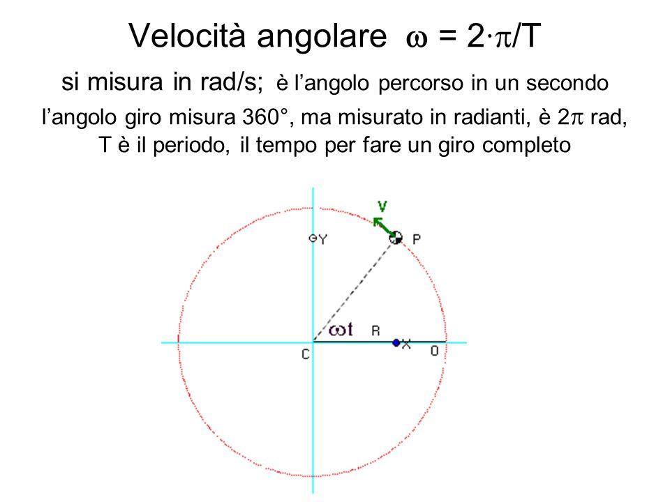 Velocità angolare  = 2 ∙  /T si misura in rad/s; è l'angolo percorso in un secondo l'angolo giro misura 360°, ma misurato in radianti, è 2  rad, T è il periodo, il tempo per fare un giro completo