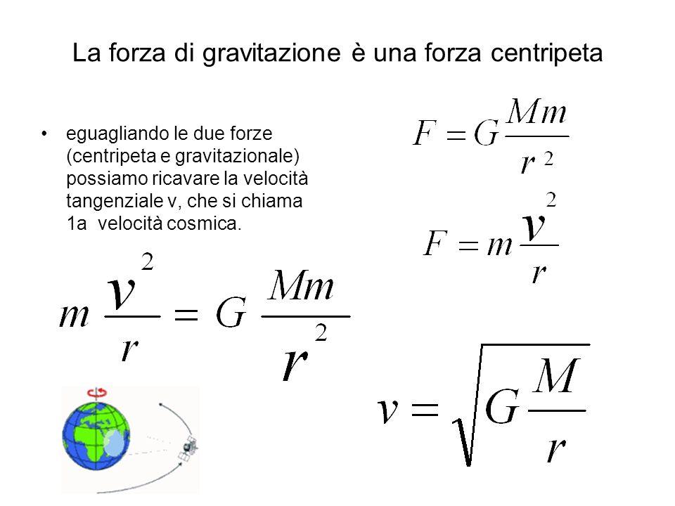 La forza di gravitazione è una forza centripeta eguagliando le due forze (centripeta e gravitazionale) possiamo ricavare la velocità tangenziale v, che si chiama 1a velocità cosmica.
