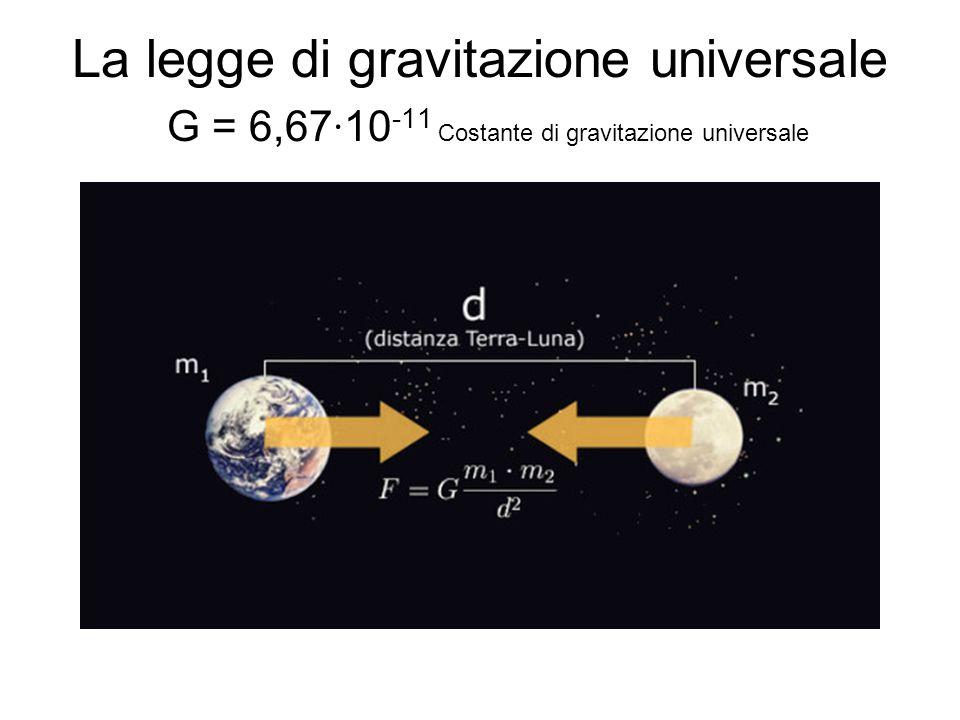 La legge di gravitazione universale G = 6,67 ∙ 10 -11 Costante di gravitazione universale