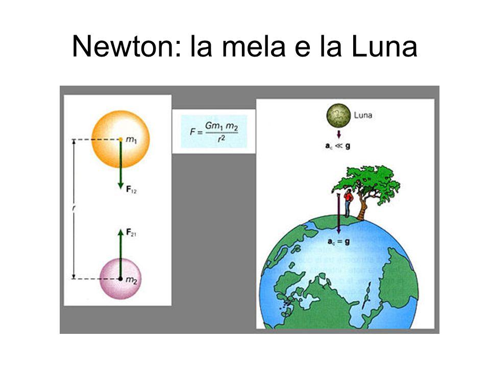 Newton: la mela e la Luna