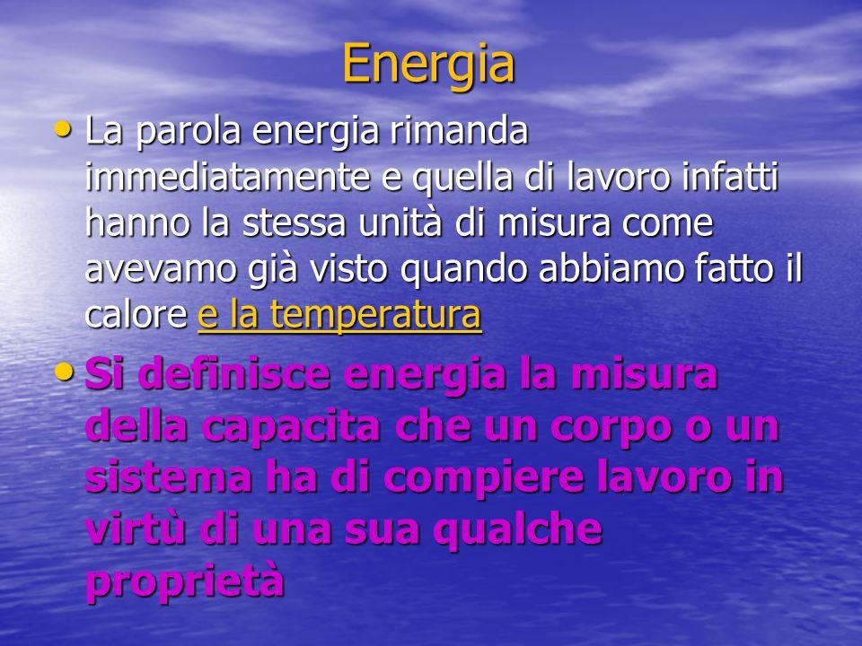 Energia La parola energia rimanda immediatamente e quella di lavoro infatti hanno la stessa unità di misura come avevamo già visto quando abbiamo fatt