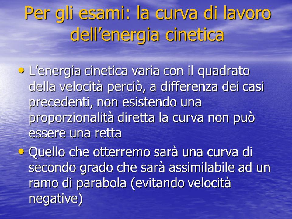 Per gli esami: la curva di lavoro dell'energia cinetica L'energia cinetica varia con il quadrato della velocità perciò, a differenza dei casi preceden