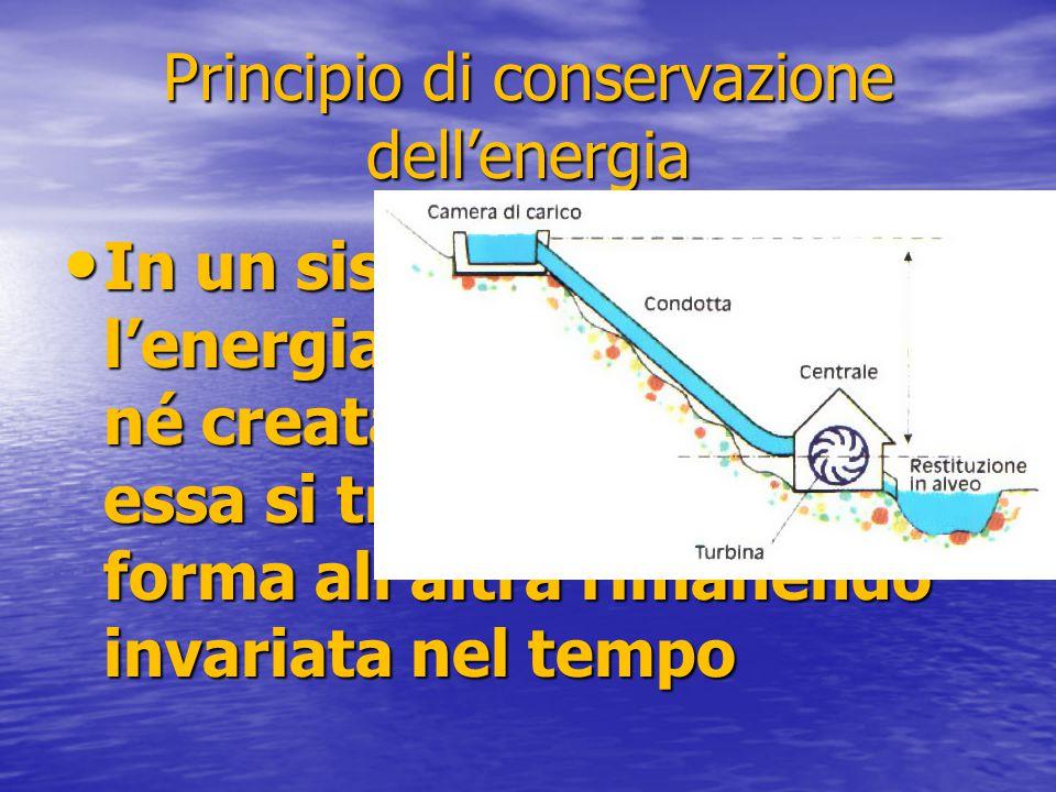 Principio di conservazione dell'energia In un sistema isolato l'energia non può essere né creata né distrutta ma essa si trasforma da una forma all'al