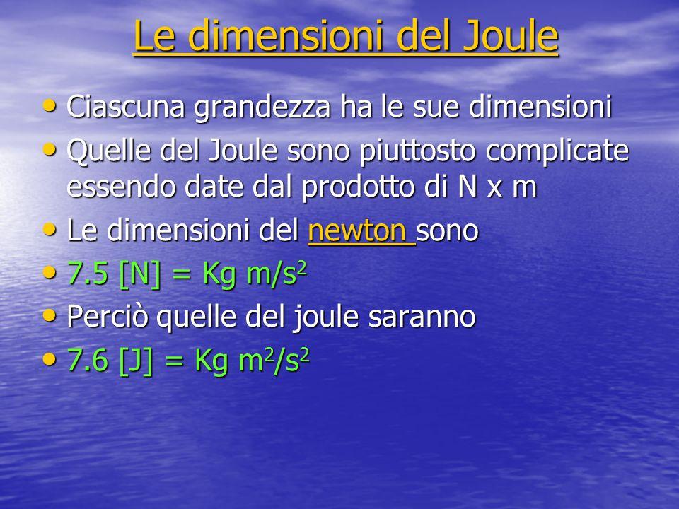 Innanzitutto facciamo la conversione della costante della molla in cm.
