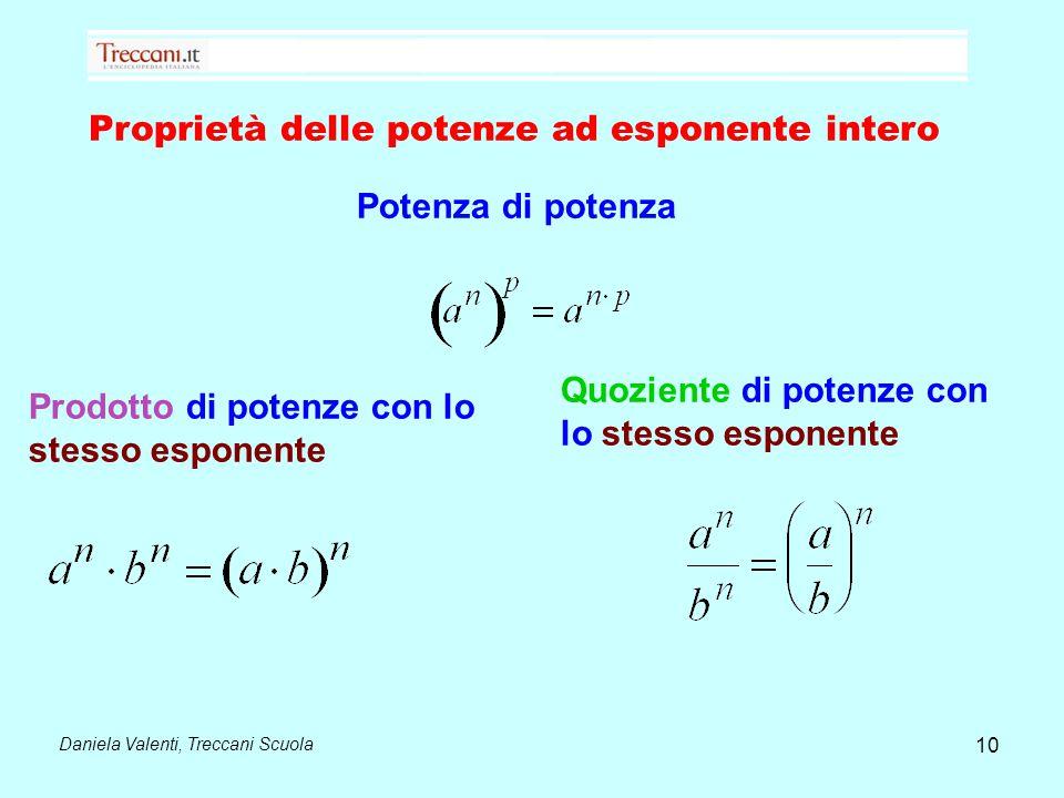 Daniela Valenti, Treccani Scuola Proprietà delle potenze ad esponente intero 10 Potenza di potenza Prodotto di potenze con lo stesso esponente Quoziente di potenze con lo stesso esponente