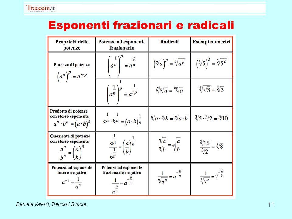 Daniela Valenti, Treccani Scuola 11 Esponenti frazionari e radicali