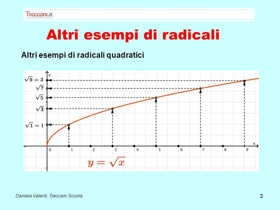 Daniela Valenti, Treccani Scuola I radicali: simboli e linguaggio In generale, un radicale si scrive nella forma 4 radicando n è l'indice del radicale p è l'esponente del radicando Esempio: radicale Radicando: 5 2 Esponente del radicando: 2 Indice del radicale: 3 Esempio: radicale Radicando: 3 Esponente del radicando: 1 Indice del radicale: 2