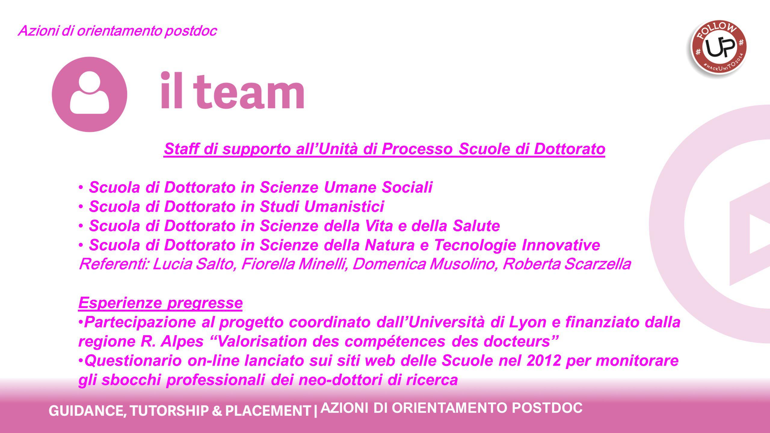 AZIONI DI ORIENTAMENTO POSTDOC Staff di supporto all'Unità di Processo Scuole di Dottorato Scuola di Dottorato in Scienze Umane Sociali Scuola di Dott