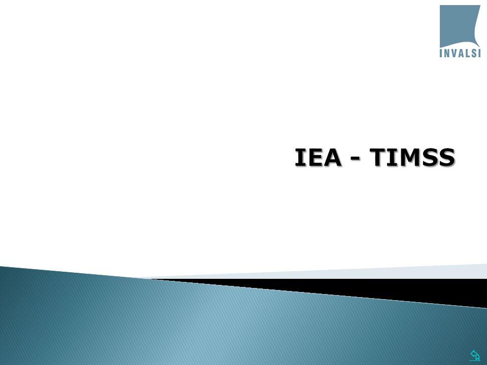  Le indagini IEA per scienze e matematica: TIMSS  TIMSS: Trends in International Mathematics and Science Study si è svolto nel 1995, 1999, 2003, 2007 è rivolti ad alunni di 4° elementare e 3° media permette di analizzare i trends in mateamtica e in scienze in più di 50 nazioni