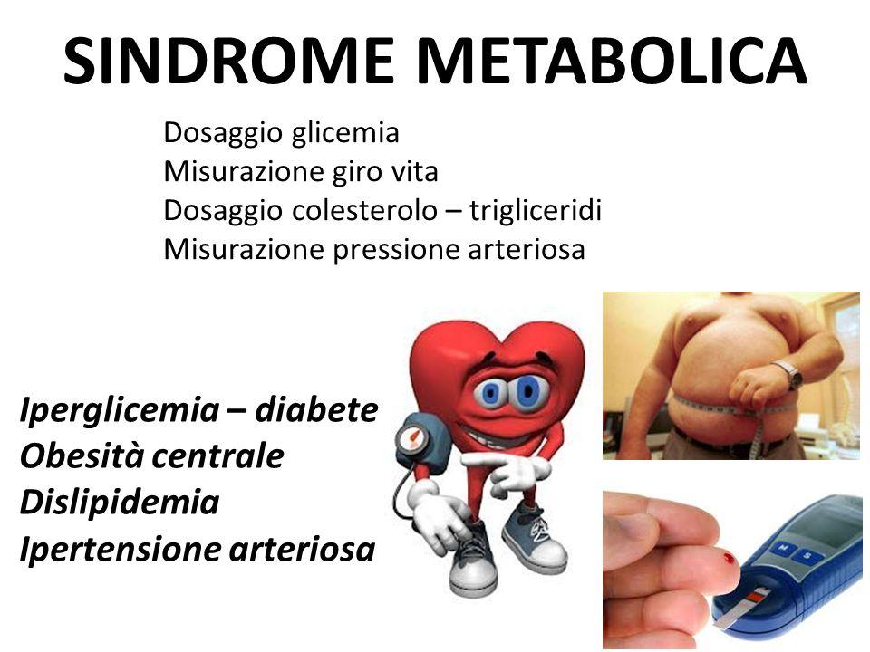 SINDROME METABOLICA Iperglicemia – diabete Obesità centrale Dislipidemia Ipertensione arteriosa Dosaggio glicemia Misurazione giro vita Dosaggio colesterolo – trigliceridi Misurazione pressione arteriosa