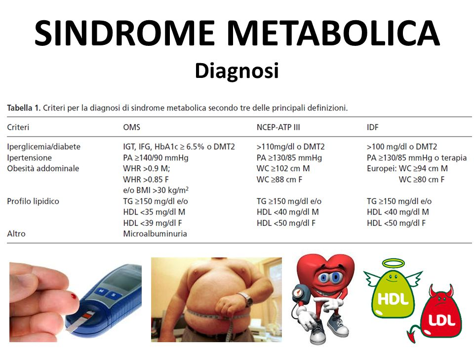 SINDROME METABOLICA Diagnosi