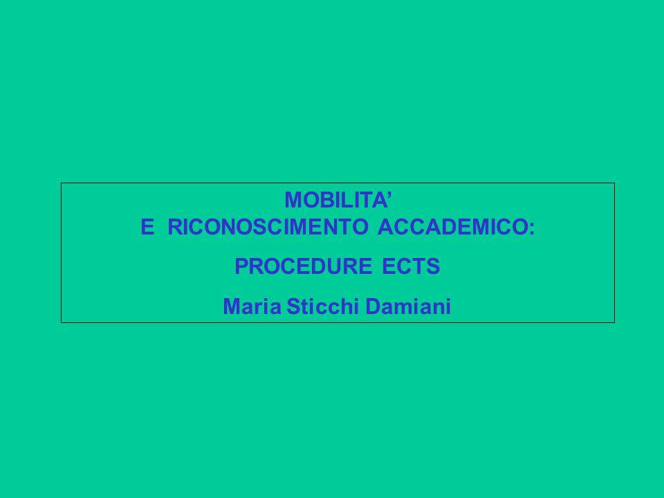 MOBILITA' E RICONOSCIMENTO ACCADEMICO: PROCEDURE ECTS Maria Sticchi Damiani