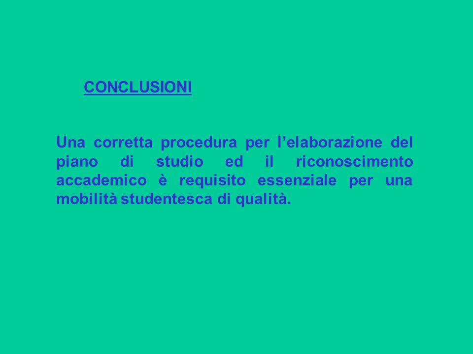 CONCLUSIONI Una corretta procedura per l'elaborazione del piano di studio ed il riconoscimento accademico è requisito essenziale per una mobilità studentesca di qualità.