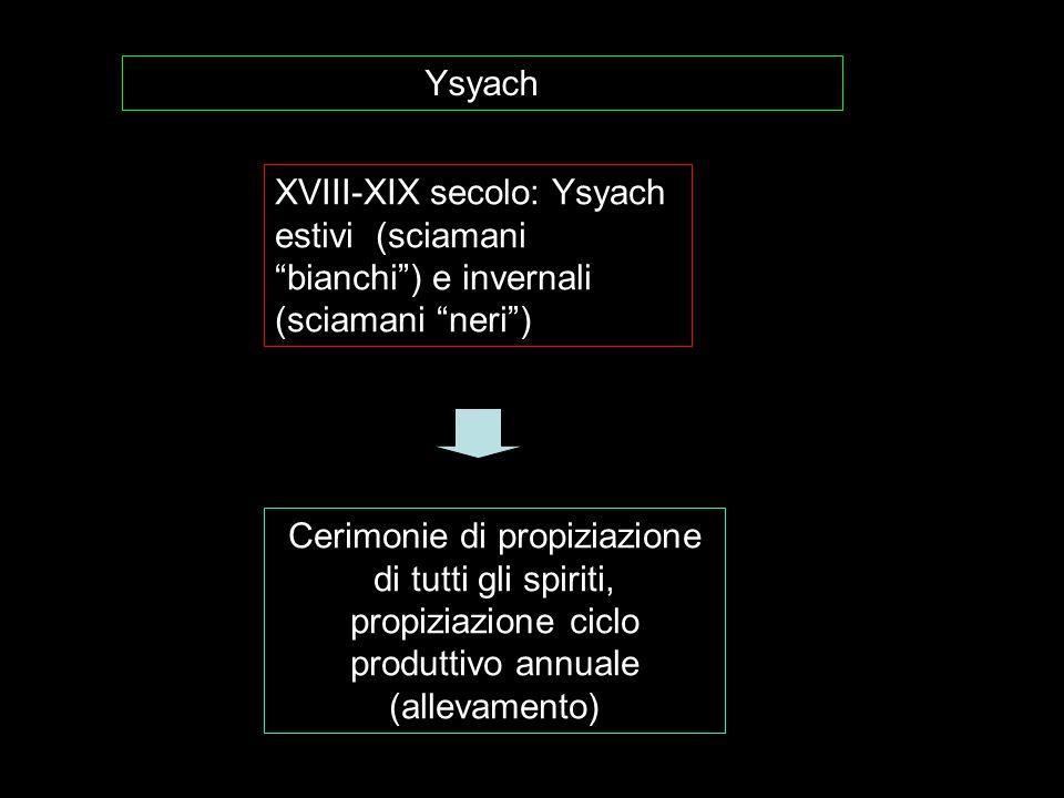 """Ysyach XVIII-XIX secolo: Ysyach estivi (sciamani """"bianchi"""") e invernali (sciamani """"neri"""") Cerimonie di propiziazione di tutti gli spiriti, propiziazio"""