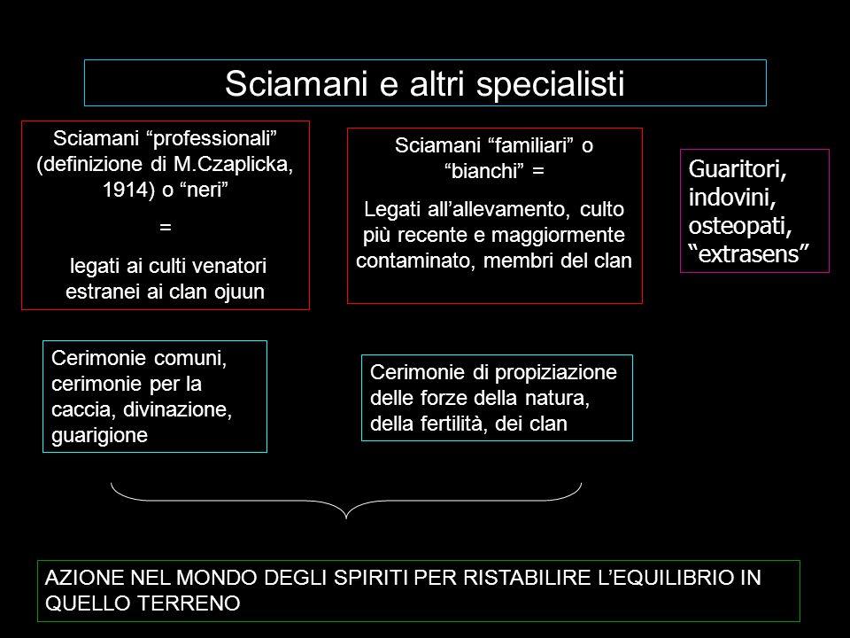 """Sciamani e altri specialisti Sciamani """"familiari"""" o """"bianchi"""" = Legati all'allevamento, culto più recente e maggiormente contaminato, membri del clan"""
