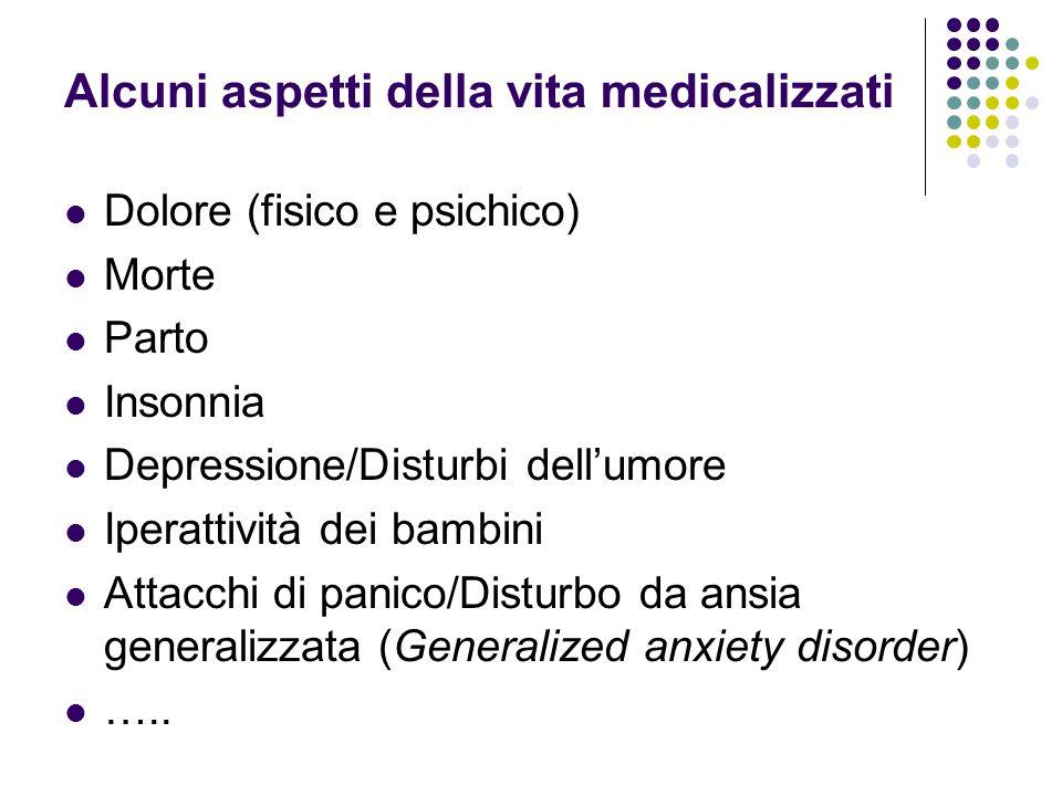 Alcuni aspetti della vita medicalizzati Dolore (fisico e psichico) Morte Parto Insonnia Depressione/Disturbi dell'umore Iperattività dei bambini Attac