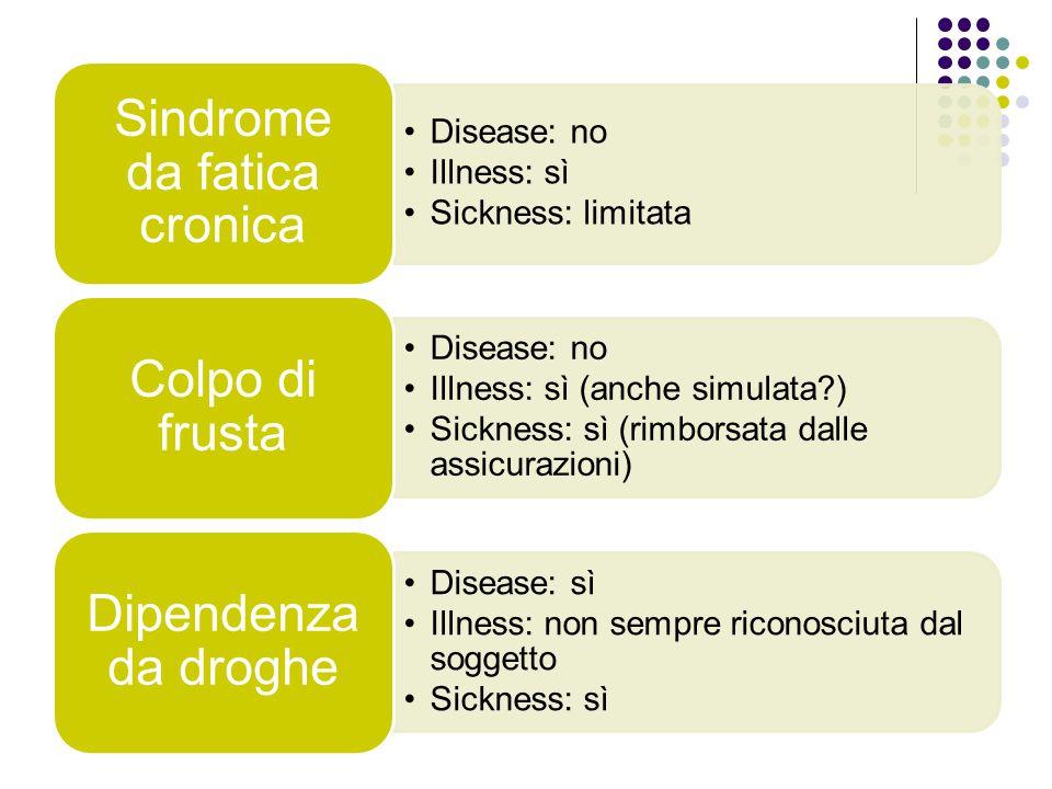 Disease: no Illness: sì Sickness: limitata Sindrome da fatica cronica Disease: no Illness: sì (anche simulata?) Sickness: sì (rimborsata dalle assicur