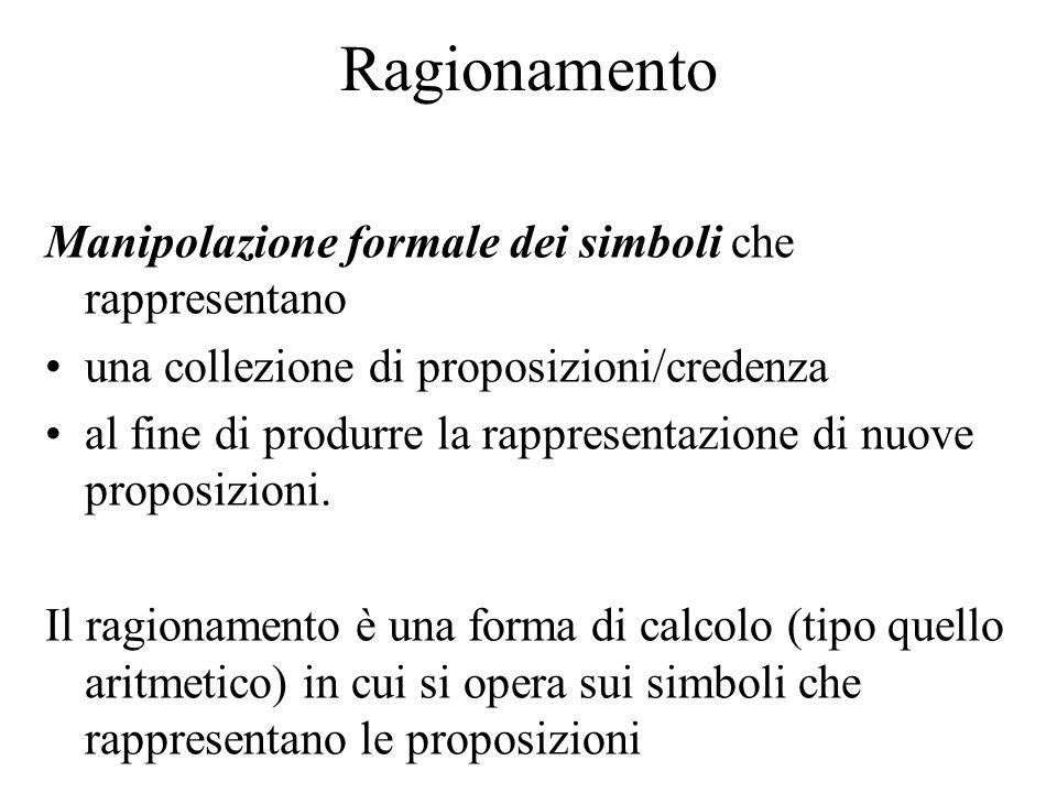 Ragionamento Manipolazione formale dei simboli che rappresentano una collezione di proposizioni/credenza al fine di produrre la rappresentazione di nuove proposizioni.
