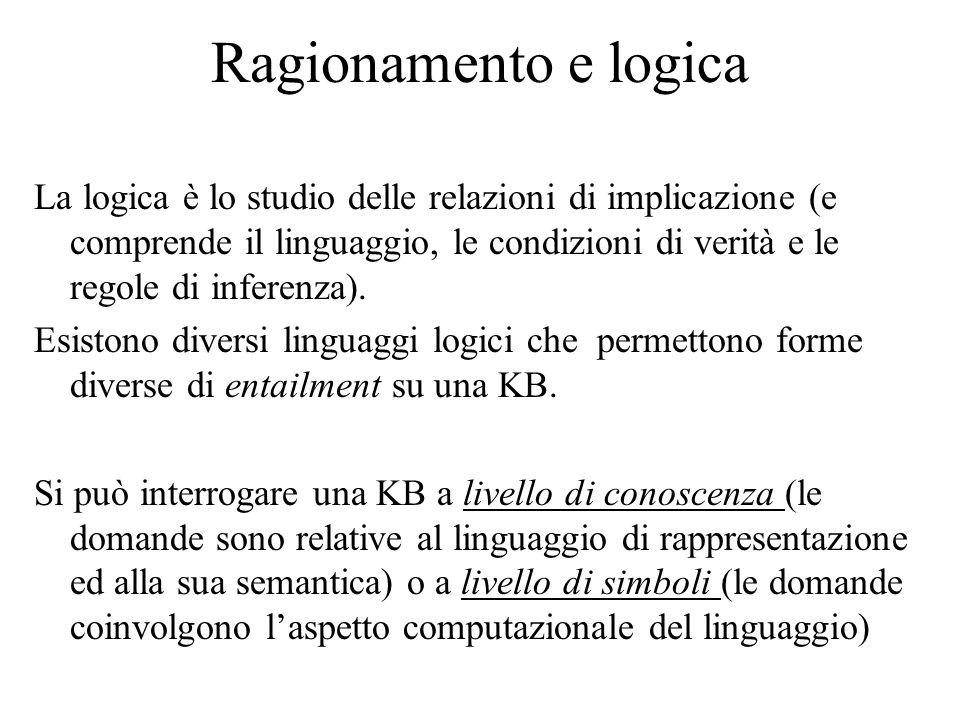 Ragionamento e logica La logica è lo studio delle relazioni di implicazione (e comprende il linguaggio, le condizioni di verità e le regole di inferenza).