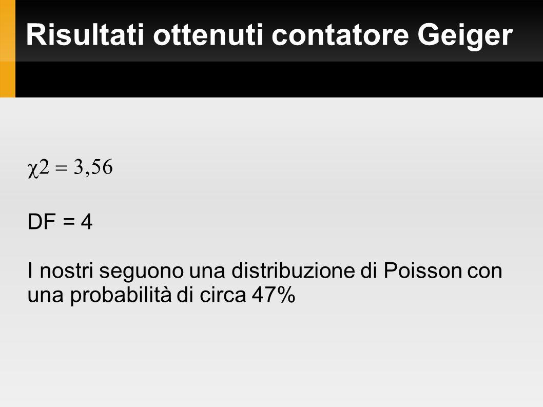 Risultati ottenuti contatore Geiger  DF = 4 I nostri seguono una distribuzione di Poisson con una probabilità di circa 47%