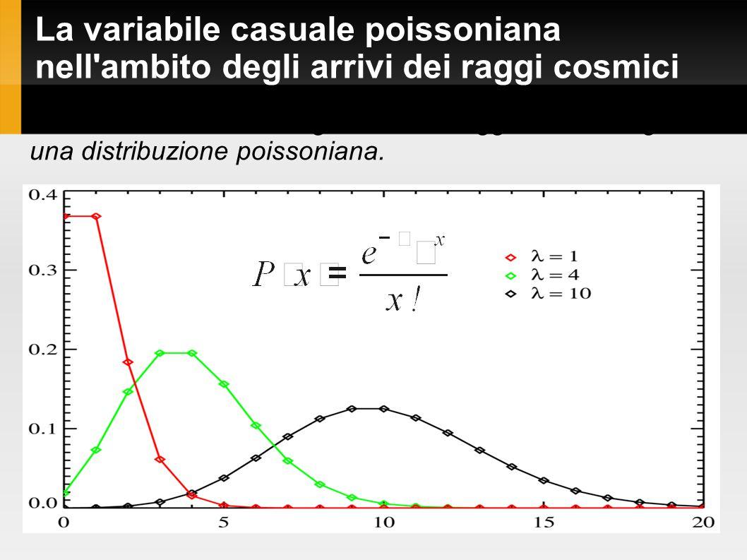 La variabile casuale poissoniana nell ambito degli arrivi dei raggi cosmici Obiettivo: verificare che gli arrivi dei raggi cosmici seguono una distribuzione poissoniana.