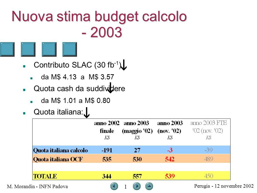 Perugia - 12 novembre 2002 M.