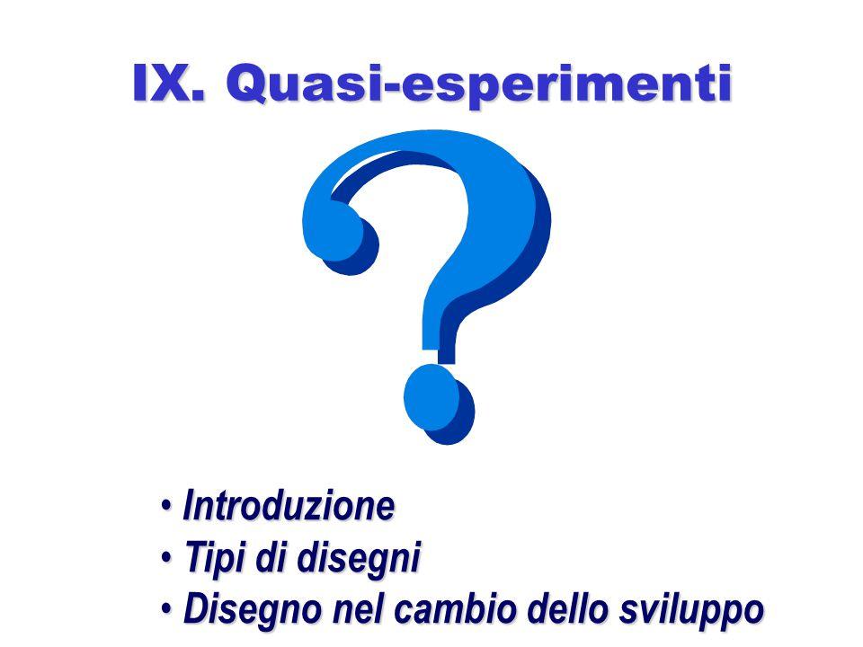IX. Quasi-esperimenti Introduzione Introduzione Tipi di disegni Tipi di disegni Disegno nel cambio dello sviluppo Disegno nel cambio dello sviluppo