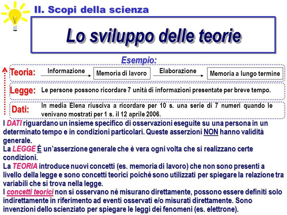 Esempio: II. Scopi della scienza Lo sviluppo delle teorie I DATI riguardano un insieme specifico di osservazioni eseguite su una persona in un determi