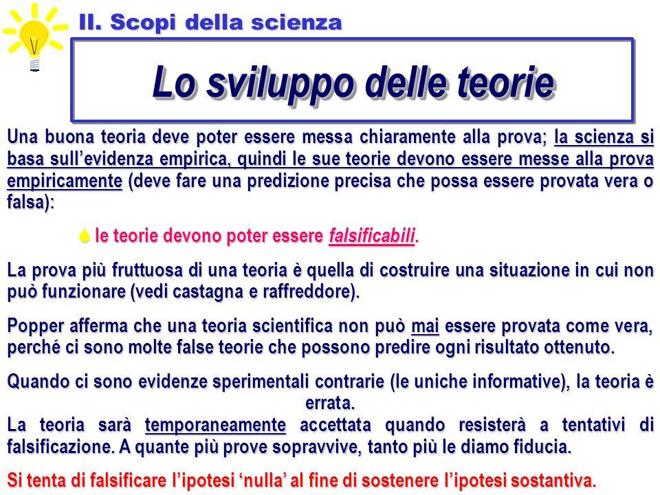 II. Scopi della scienza Una buona teoria deve poter essere messa chiaramente alla prova; la scienza si basa sull'evidenza empirica, quindi le sue teor