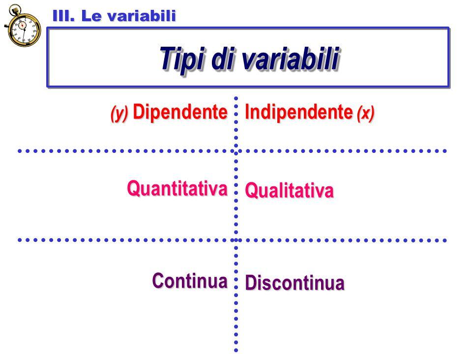 (y) Dipendente QuantitativaContinua Indipendente (x) QualitativaDiscontinua III. Le variabili Tipi di variabili